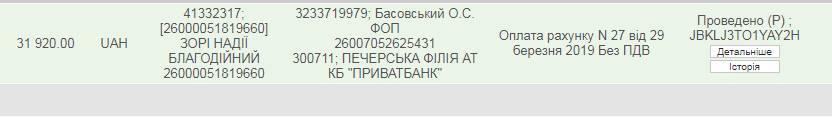 Виписка банку про оплату рахунку за Mavic 2 Zoom